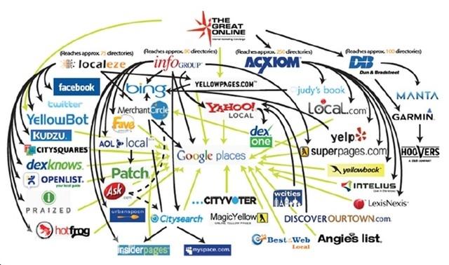 5 mẹo thiết kế website kinh doanh giúp khởi nghiệp thành công 4