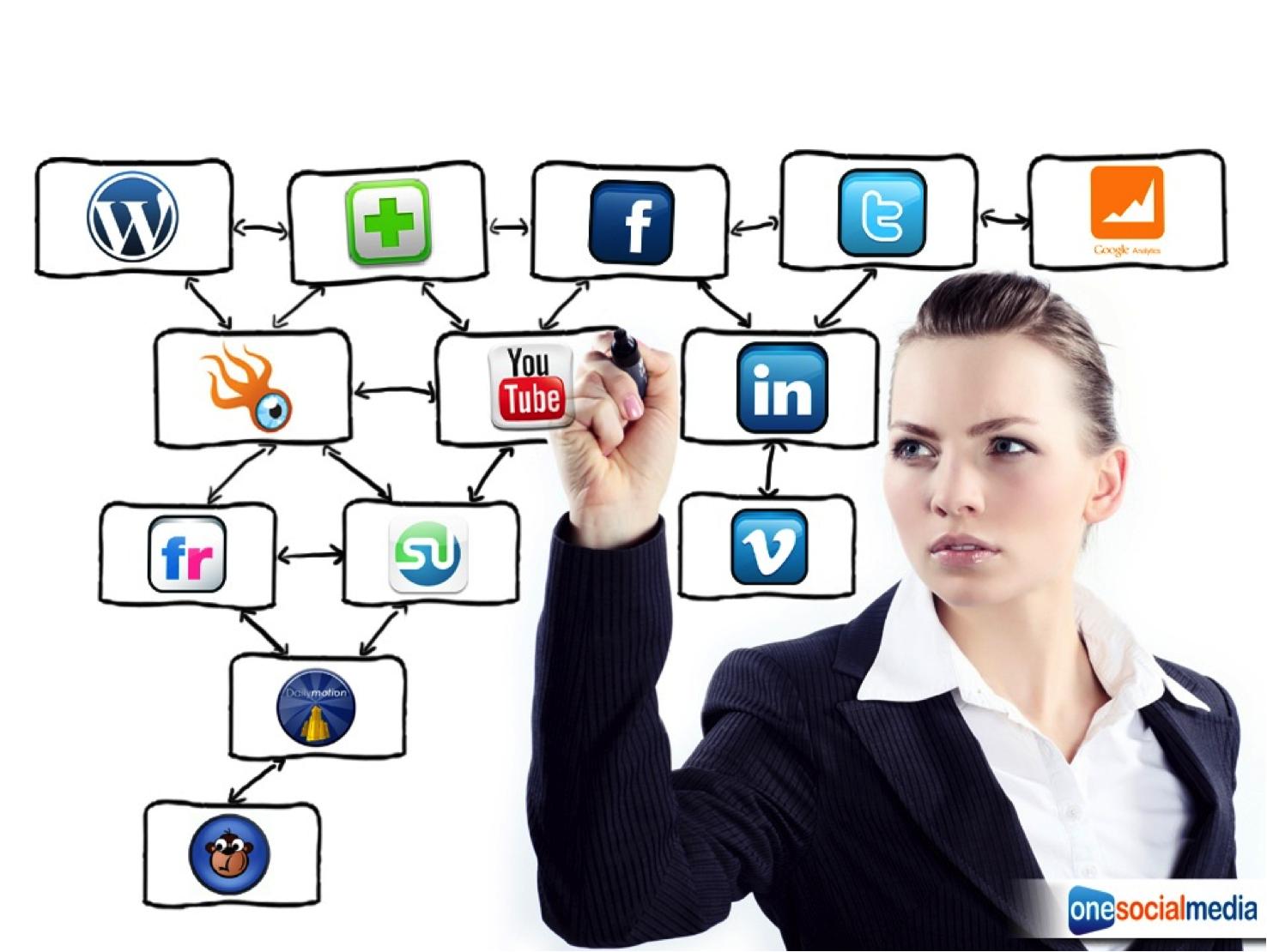 5-xu-huong-Social-Media-Marketing-bung-no-nam-2015b