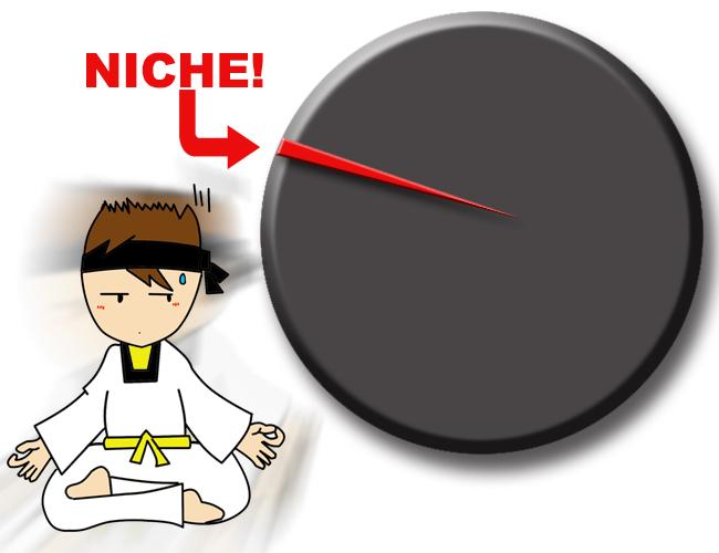 7-buoc-dinh-vi-thi-truong-ngach-hieu-qua2