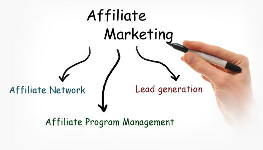 kinh doanh online qua kênh affiliate