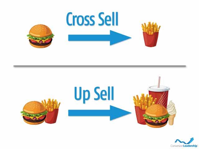 bí quyết bán thêm bán chéo sản phẩm
