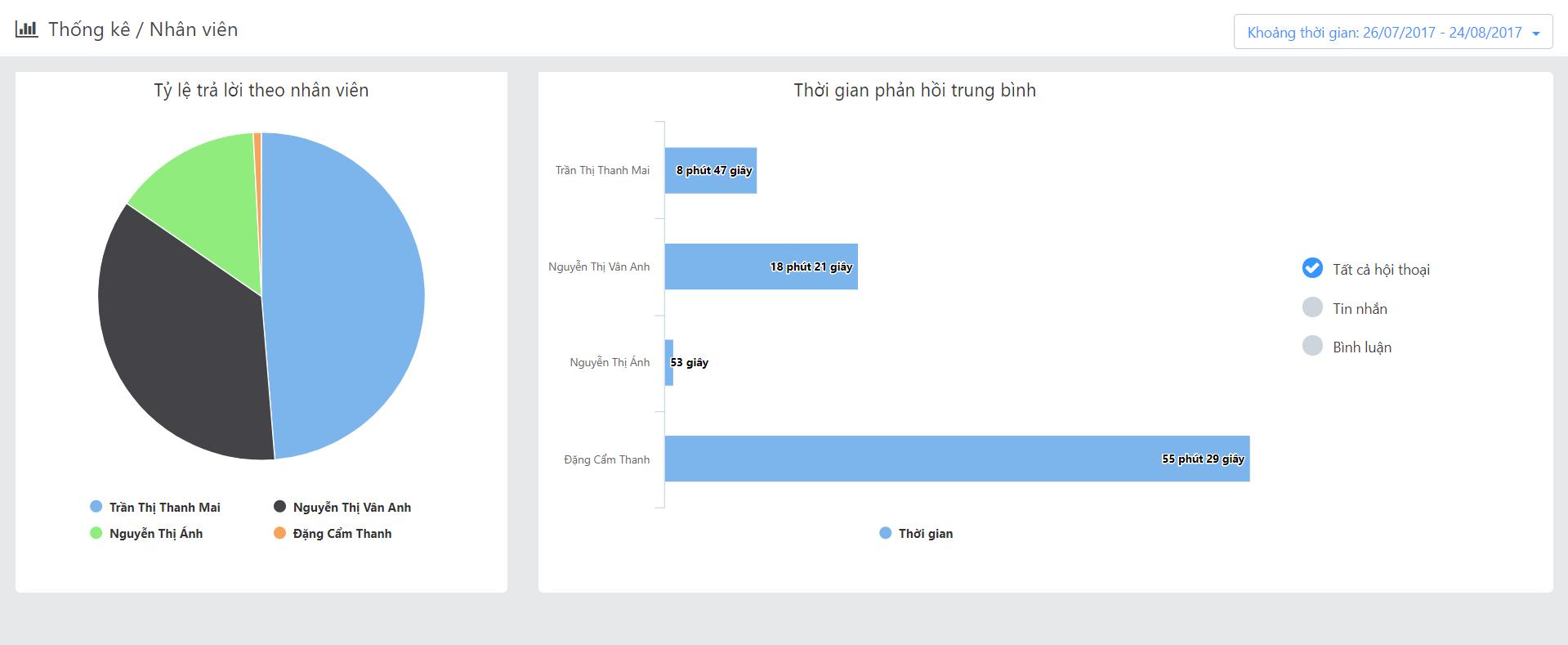 Bổ sung tính năng hệ thống báo cáo Fpage