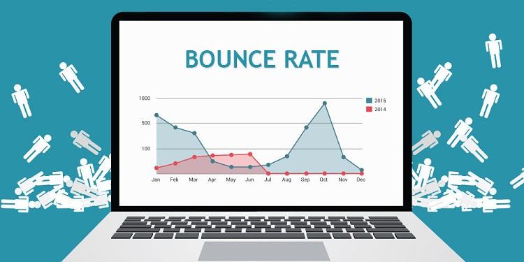 Chỉ số Bounce Rate (Tỷ lệ thoát) trên các báo cáo thống kê truy cập