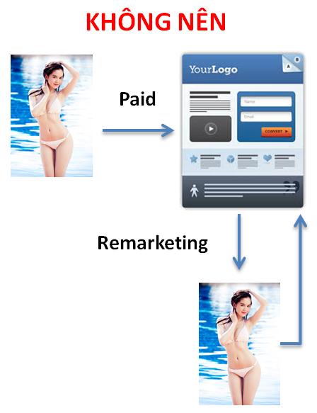 Cách quảng cáo digital hiệu quả cho ngành bất động sản