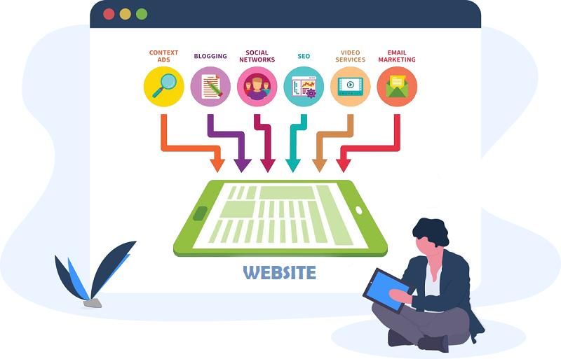 Nguồn lưu lượng truy cập là một chỉ số đo lường website quan trọng