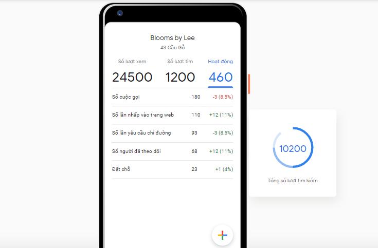 Báo cáo chi tiết về hiệu quả hoạt động của Google My Business