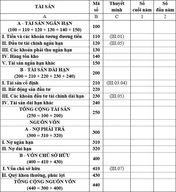 huong-dan-toan-dien-ve-ke-hoach-kinh-doanh-phan-7-3