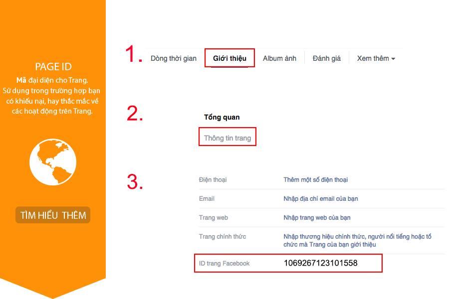 infographics-khang-nghi-tai-khoan-quang-cao-facebook-va-4-loai-facebook-id-ban-can-biet-5