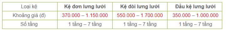 kich-thuc-ke