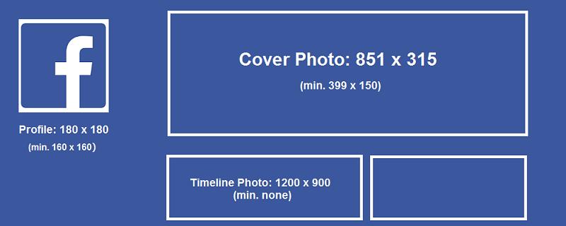 Kích thước ảnh đại diện Facebook