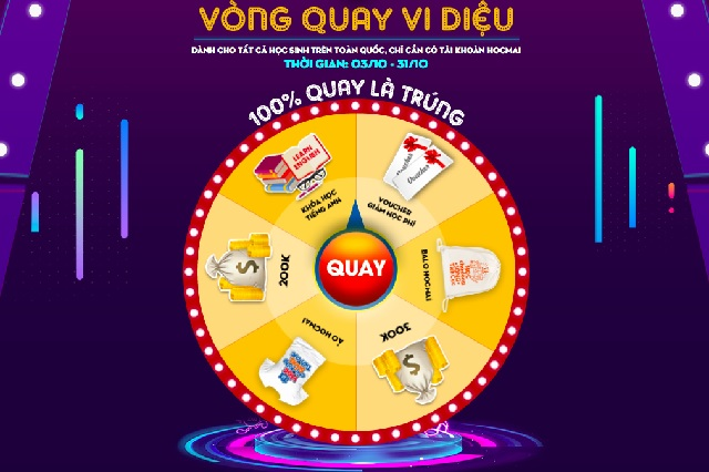 minigame vong quay may man