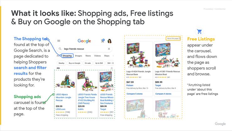 SAPO WEB UPDATE Google Smart Shopping 2.0