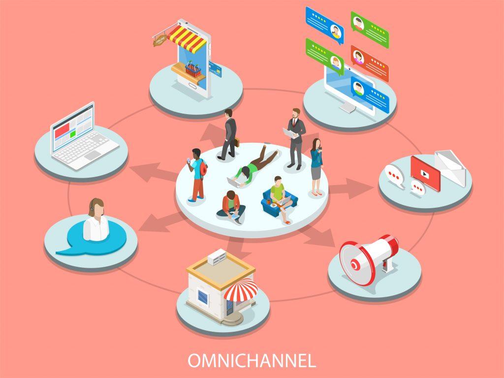kinh doanh đa kênh