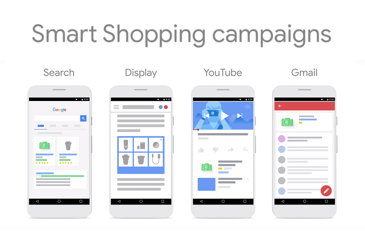 google smart shopping hien thi tren nhieu mang Google