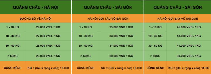 bảng giá vận chuyển