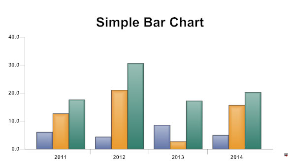 Bar_chart_is_suitable_for1560488875.jpg image