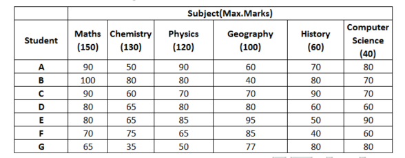 Percentage_of_marks1630060441.png image