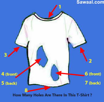 how_many_holes_are_there_in_this_t-_shirt11542267000.jpg image