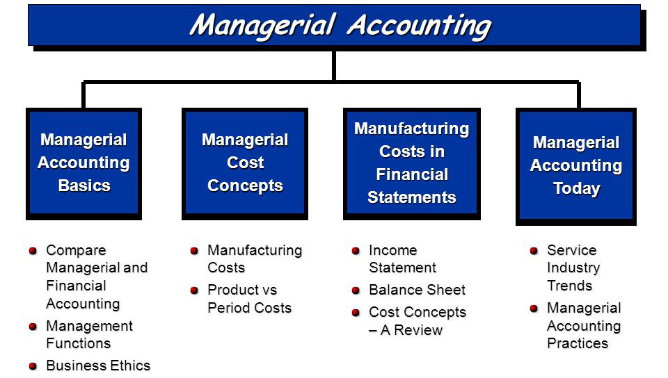 managerial_accounting_is_also_called1561444774.jpg image