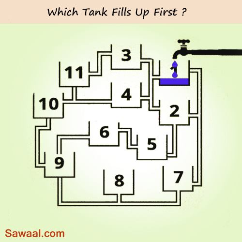 which_tank_will_be_first_filled1559193031.jpg image
