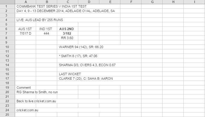 Cricket scores in Excel sheets and other ways to slack off