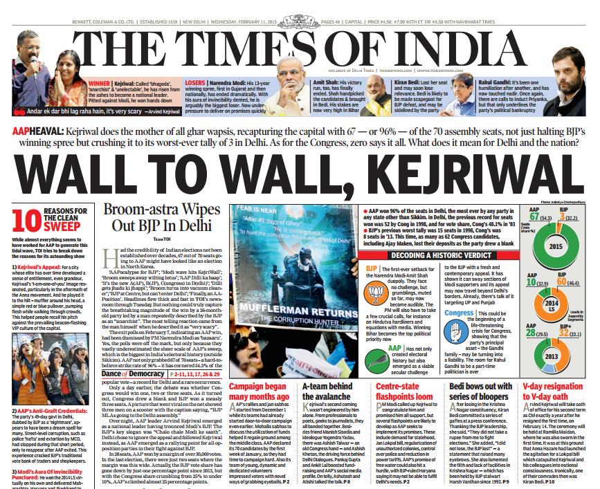 Today Headlines Pathankot