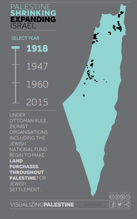 Four maps that show how dramatically israel expanded while palestine with the conflict over the years and yet it does serve as a stark reminder of just how much area has been taken over by israel over the course of its gumiabroncs Image collections