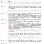 南華金融 SCtrade.com 企業要聞 (6月18日)  百盛中國擬回港上市 動向派特息