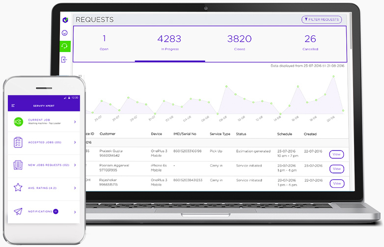 servify crm