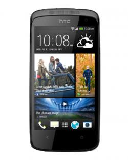 HTC Desire 500 Dual SIM Mobile Phone(Black)