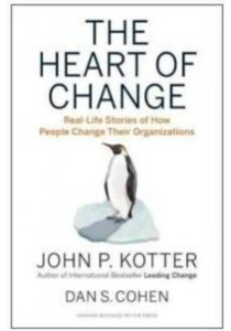 The Heart of Change : Real-Life Stories of How People Change Their Organizations [9781422187333]