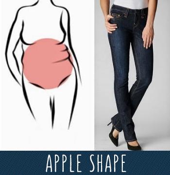 เลือกางเกงยีนส์ ให้เหมาะกับหุ่นทรงแอปเปิ้ล