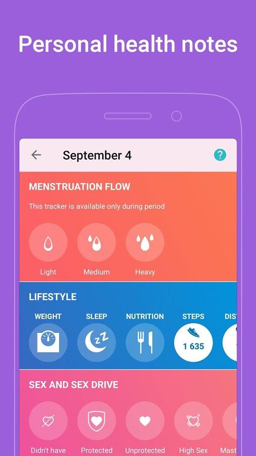 Siklus Menstruasi - Flo