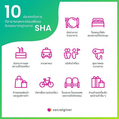 SHA-01