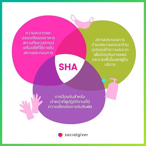 SHA-02