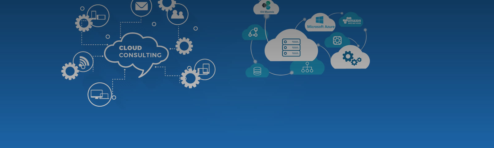 Managed Cloud Computing