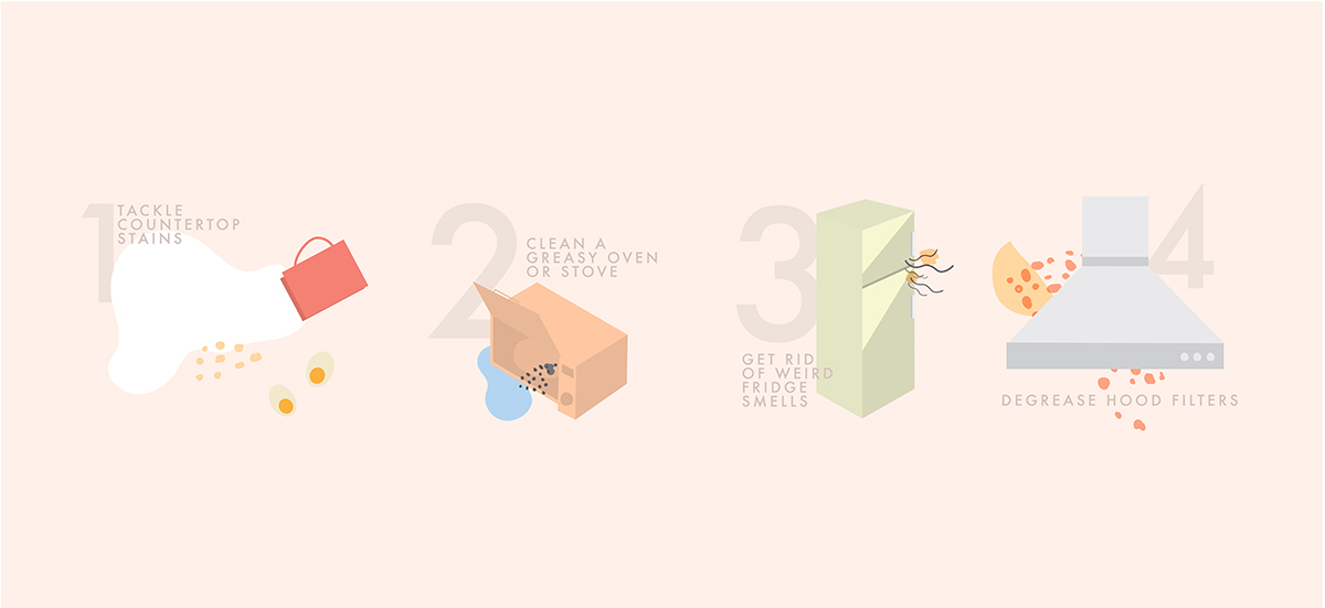 squarerooms-cleaning-tips-kitchen-graphic