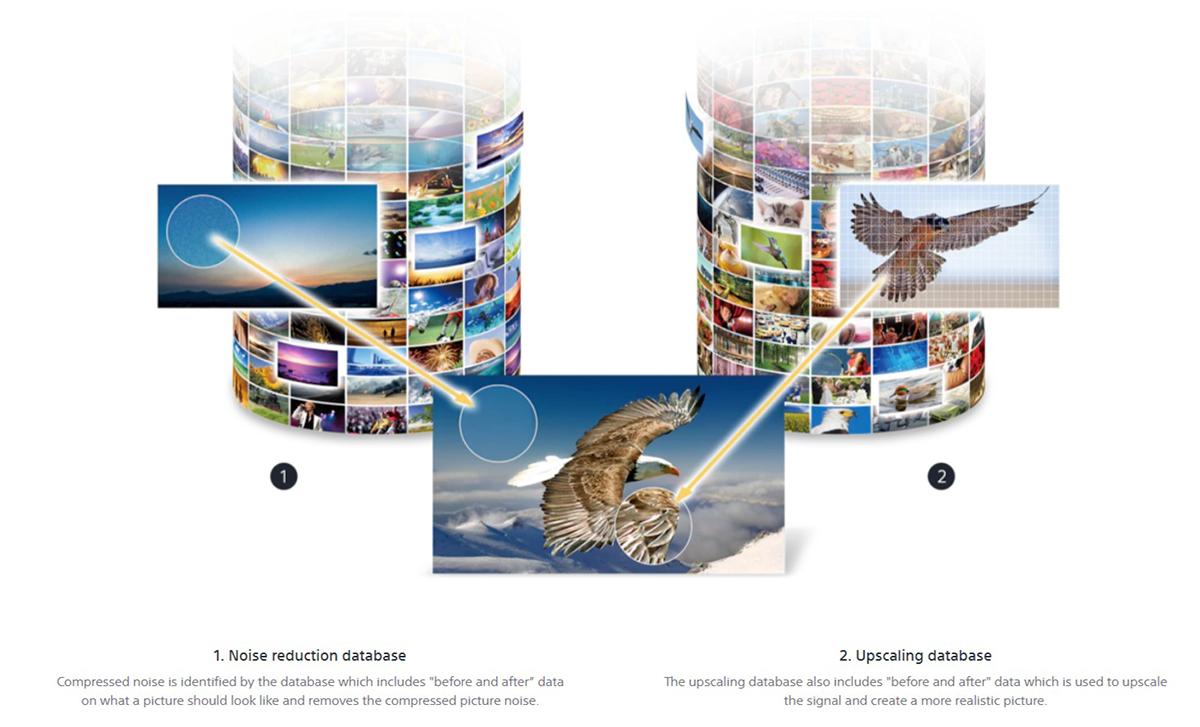 squarerooms sony tv screen pixel processor quality info