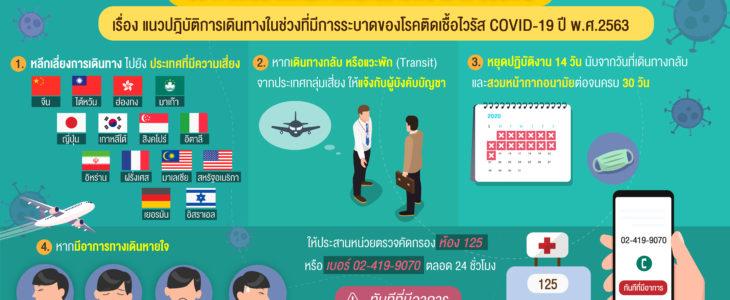ประกาศคณะแพทยศาสตร์ศิริราชพยาบาล ฉบับที่ 2  เรื่อง แนวปฎิบัติการเดินทางในช่วงที่มีการระบาดของโรคติดเชื้อไวรัส COVID-19 ปี พ.ศ.2563
