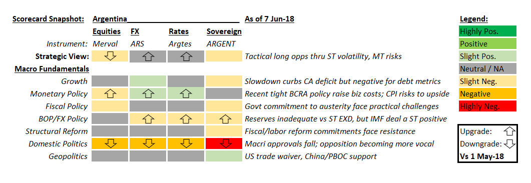 Week Ahead in Global Macro: Sintra, OPEC+, BOE/SNB/NB, BOT/BSP/BCB