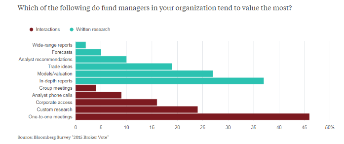 The Need (?) For Financial Models, Warren Buffett's GEICO Analysis