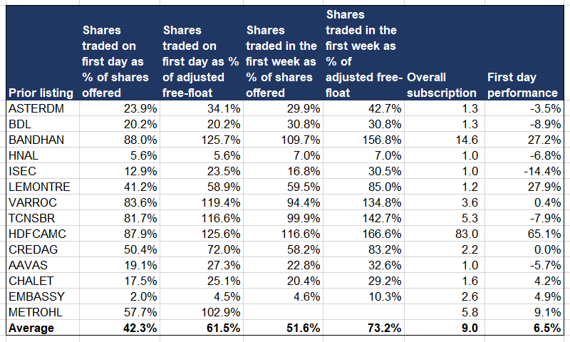 Past%20ipos