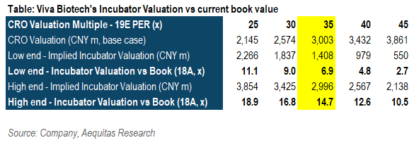 Valuation%20sensitivity%20 %20april%2023rd