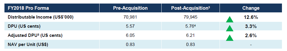 Double eagle acquisition corp ipo