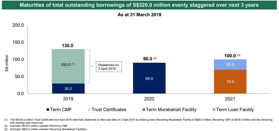 Debt%20maturity