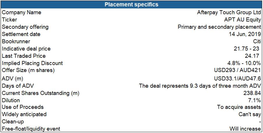 Placement%20specifics