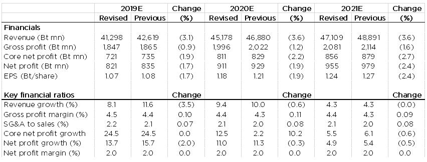 Synex%20update%201.1