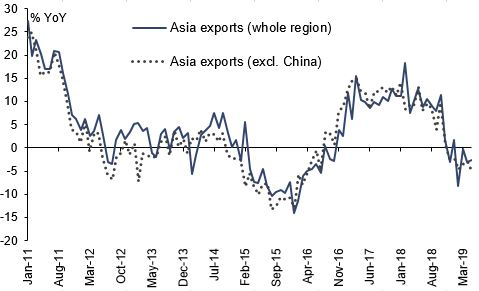 Asia%20exports%201