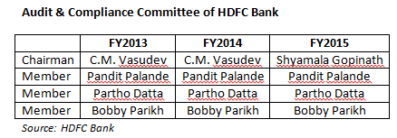 Hdbk%20audit%20&%20compliance%20committee