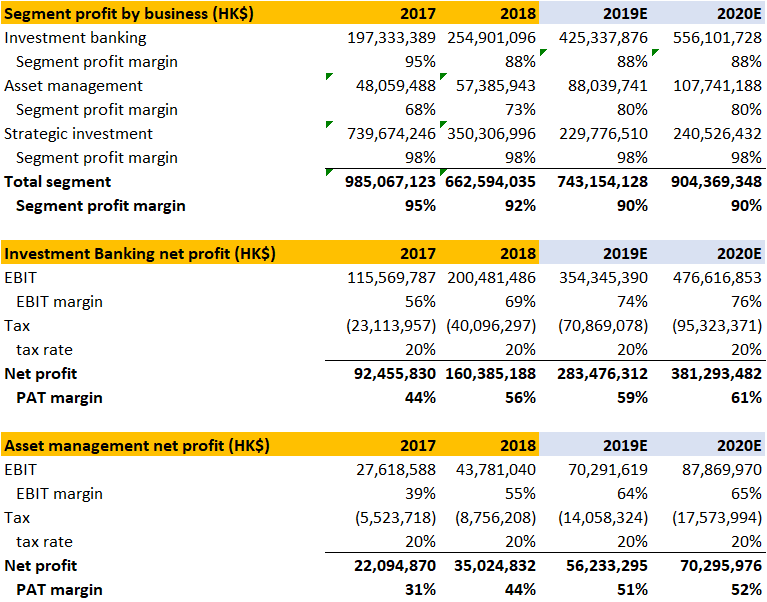 Brief IPOs & Placements: Dynatrace IPO: Attractive at 3 8x